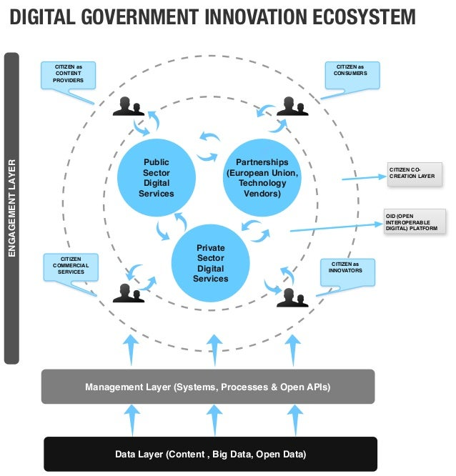 open innovation and strategic leadership Entrepreneurial networks and open innovation: the role of strategic and embedded ties robert huggins school of geography and planning, cardiff university, cardiff  governance and strategic leadership in entrepreneurial firms.