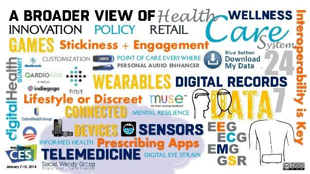 Digital Health Trends Word Art Social Wendy Group CES Digital Health Summit 2014