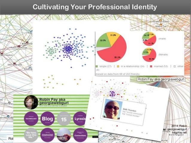 Cultivating Your Professional Identity  2014. Robin Fay, georgiawebgurl robinfay.net  Robin Fay / @georgiawebgurl