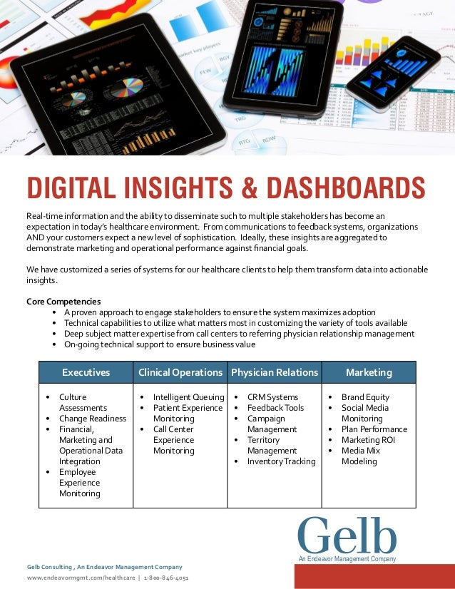 Digital Insights and Dashboards