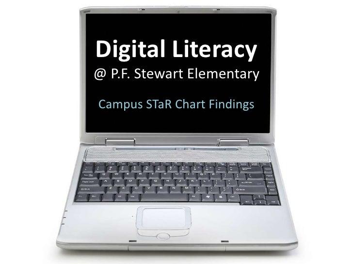 Digital Literacy on Campus Presentation