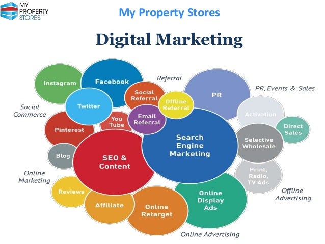 My Property Stores  Digital Marketing