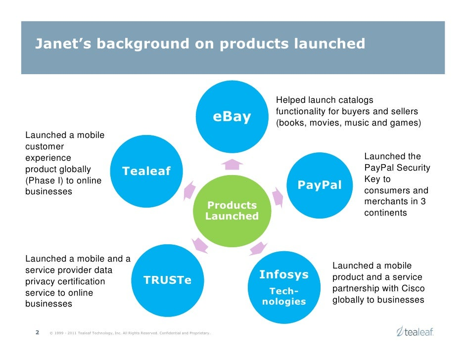 ebay inc information technology strategy Svp and chief government strategy officer senior leadership team  business technology and operations  please credit us with the following information:.