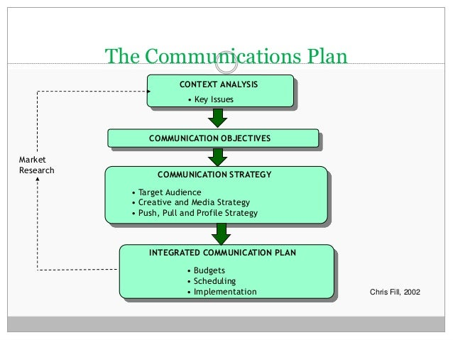 marketing communications plan chris fill The marketing communications planning framework (mcpf) is a model for the creation of an integrated marketing communications plan created by chris fill, senior examiner for the chartered institute of marketing, the mcpf is intended to solve the inadequacies of other frameworks.