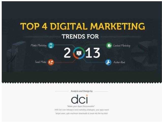 Digital marketing trends 2013