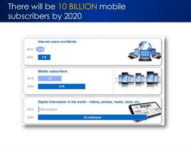 There will be 10 BILLION mobile subscribers by 2020