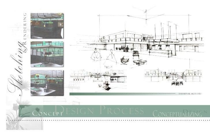 Interior Design Portfolio Ex Les Besides Interior Design Portfolio As