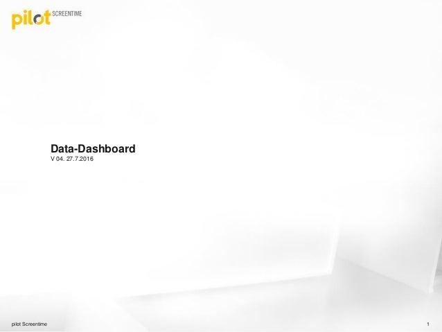 """Digital Signage """"Data Dashboard"""" - Exklusiv von pilot Screentime"""