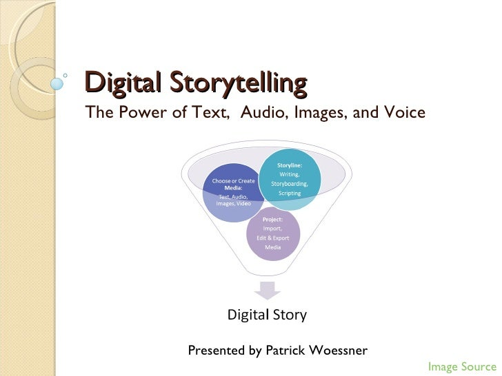 Digital Storytelling The Power of Text,  Audio, Images, and Voice Presented by Patrick Woessner Image Source