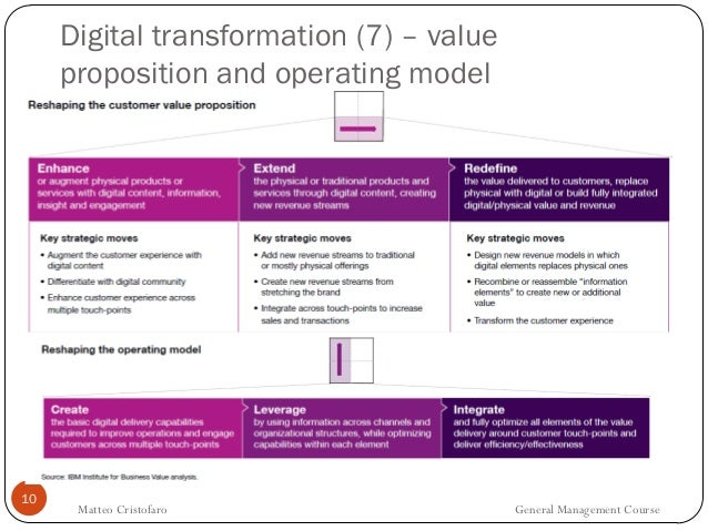 iberia value proposition Value proposition who is infosistema for more than 20 years infosistema is a preferred fico partner for the iberia region value proposition.