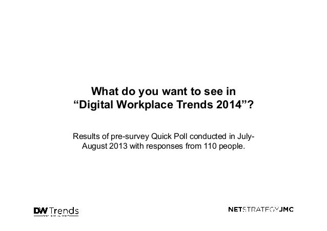 Digital Workplace Quick Poll: What's not, what's not!
