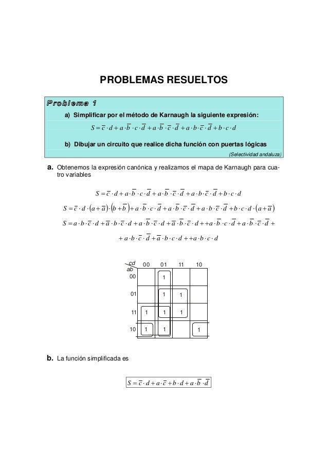 PROBLEMAS RESUELTOS a) Simplificar por el método de Karnaugh la siguiente expresión: b) Dibujar un circuito que realice di...