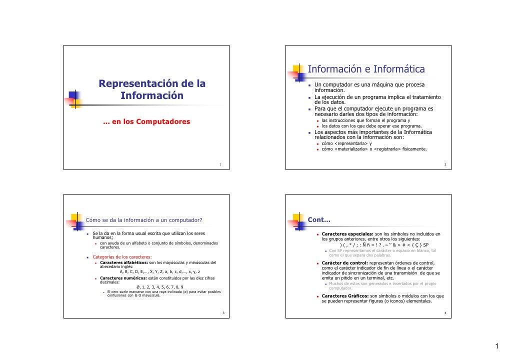 Dii2 Representacion De La Informacion Y Codigos