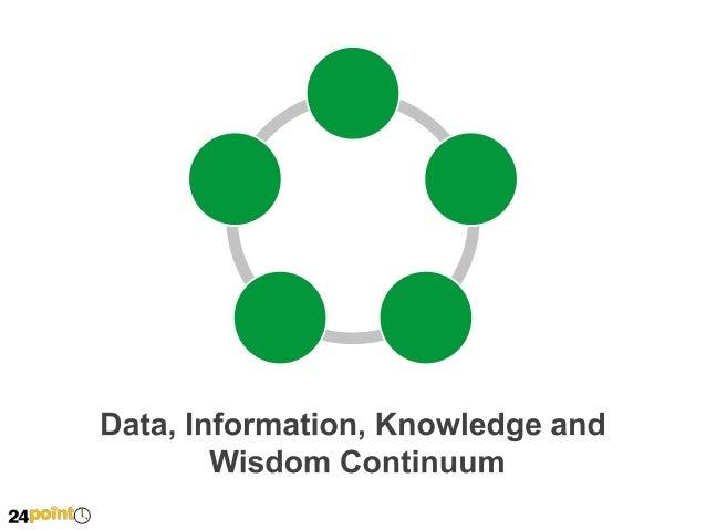 Data, Information, Knowledge and Wisdom Continuum