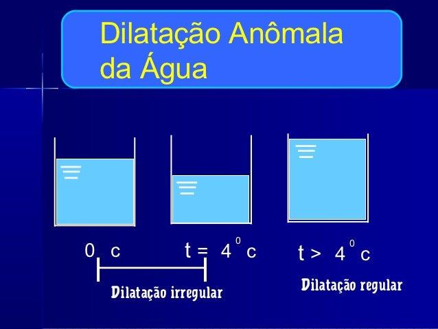 Dilatação Anômala da Água                           0                 t= 4 c 0                                     00 c   ...