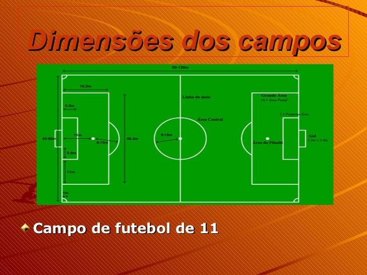 Dimensões dos campos <ul><li>Campo de futebol de 11 </li></ul>