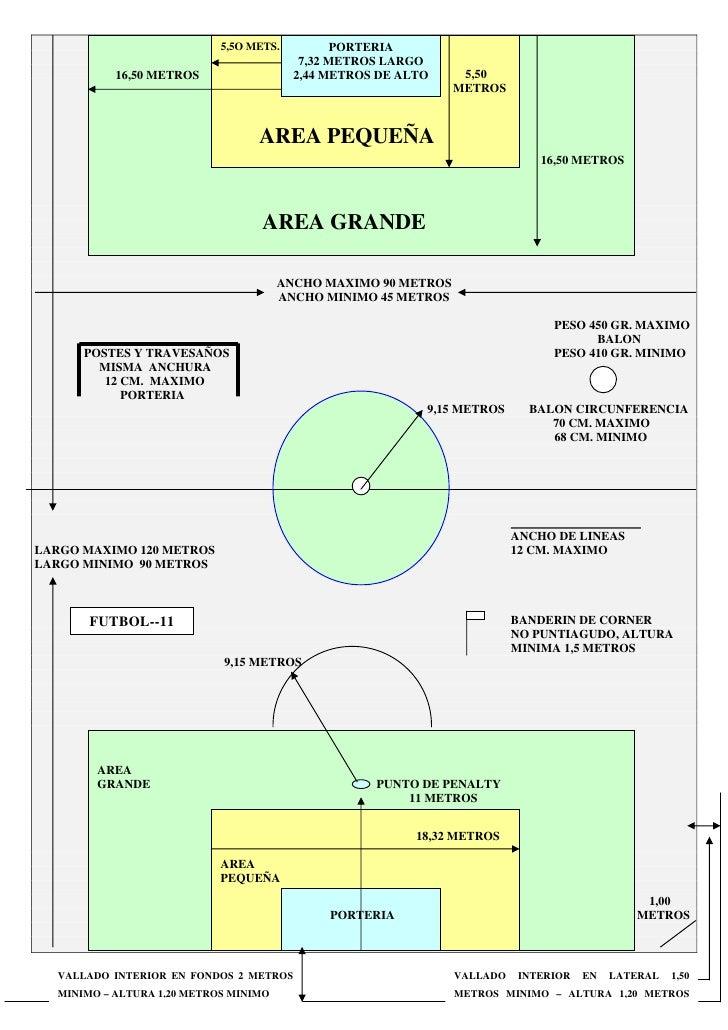 dimensiones campo f tbol 11