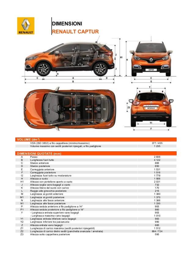 Renault Captur Dimensioni