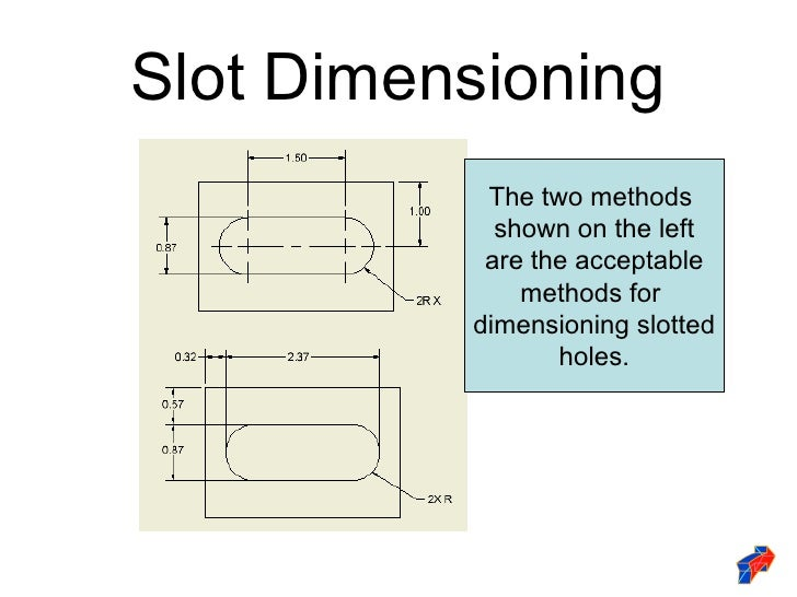 Gd&t dimensioning slots