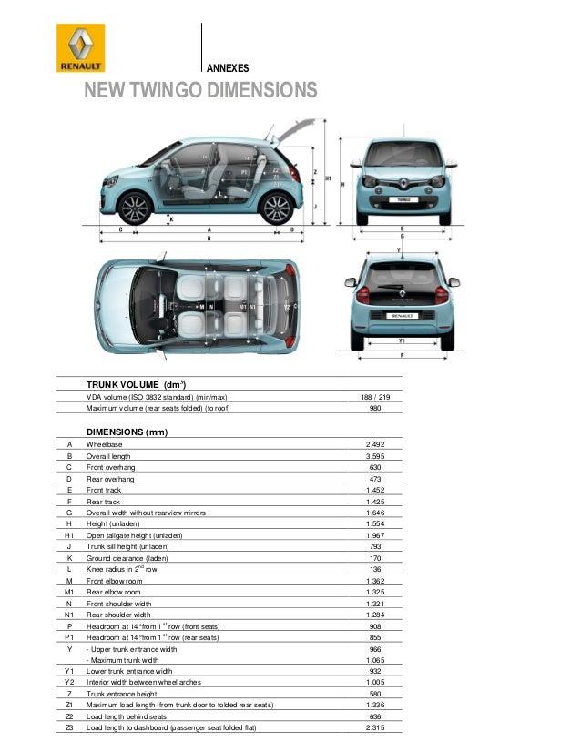 Nuova Renault Twingo 2015 Scheda Tecnica