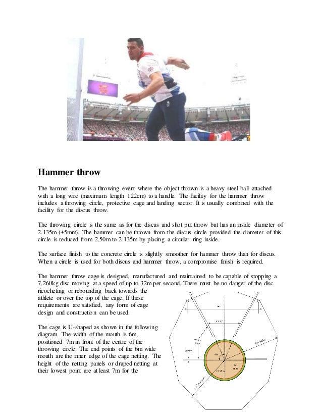 Hammer Throw Field Hammer Throw The Hammer Throw