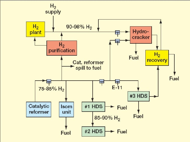 Is Hydrogen A Natural Gas