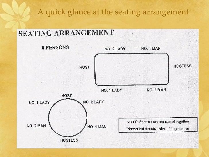 Dining Etiquette : dining etiquette 11 728 from www.slideshare.net size 728 x 546 jpeg 128kB