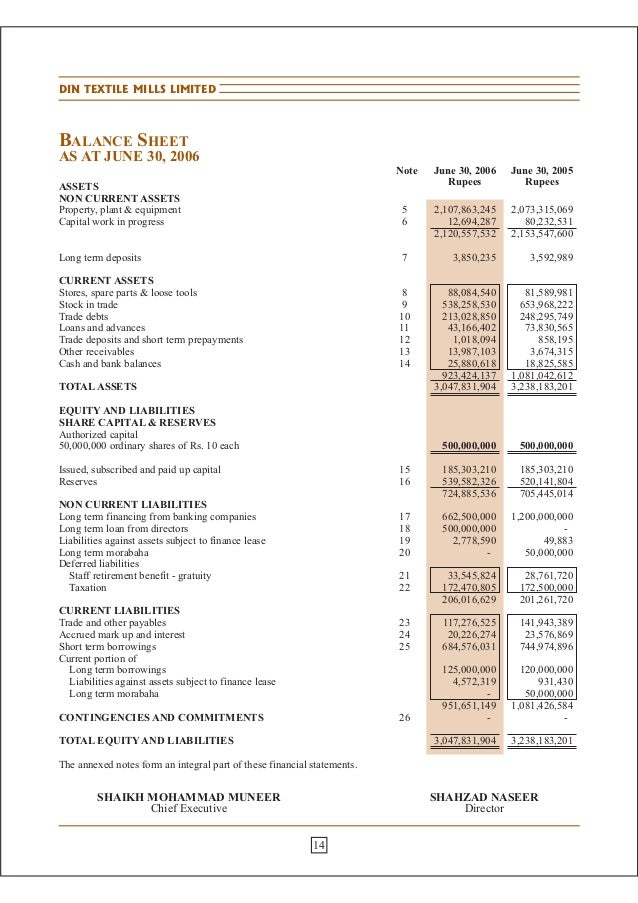 balance sheet analysis of joint stock Should you invest in public joint stock oil company bashneft (misx:bane) flawless balance sheet with solid track to its discounted cash flow analysis.