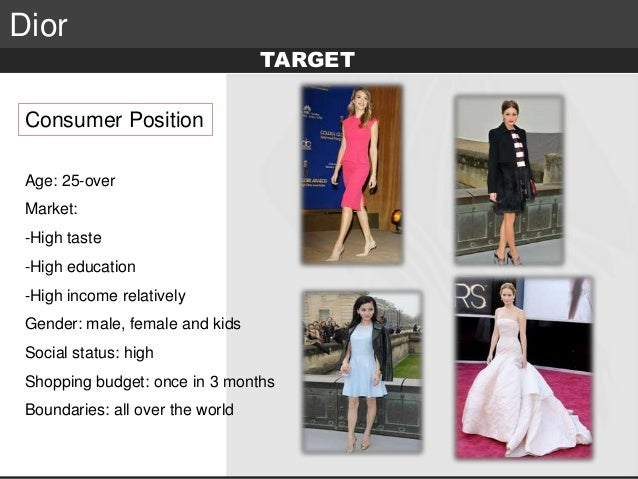 Dior Communication Strategy