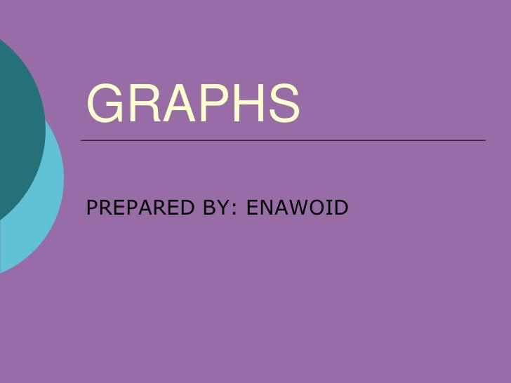 GRAPHSPREPARED BY: ENAWOID