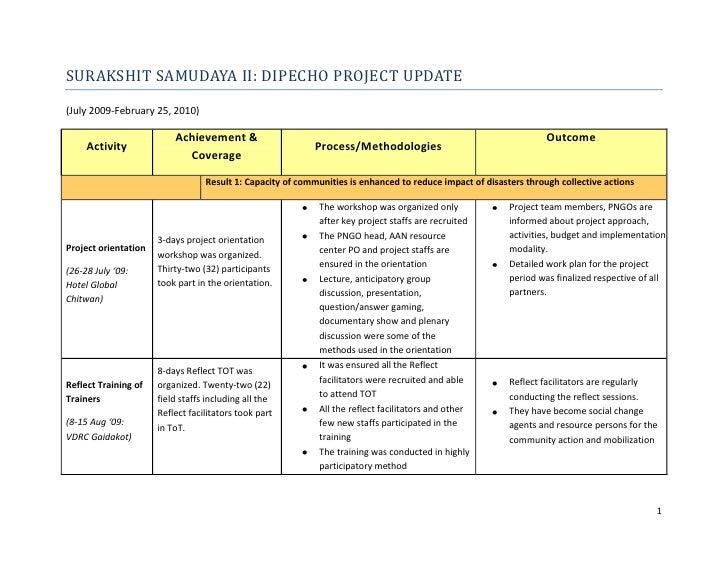 Dipecho update table till mtr 1