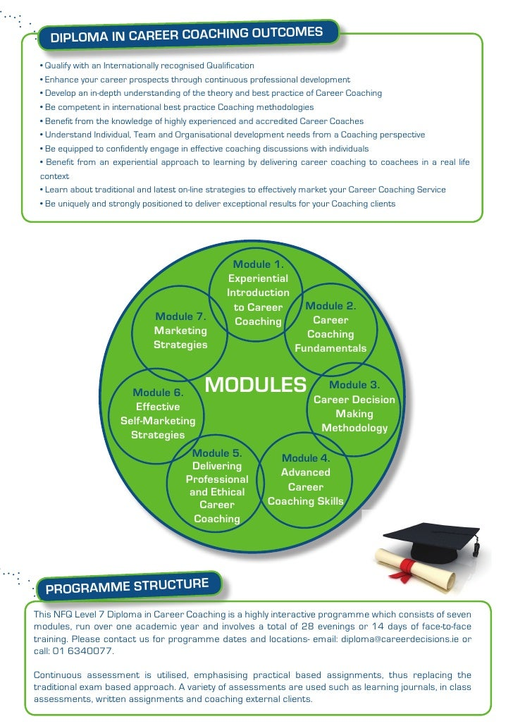a coachs perspective of effective methods of coaching Structure coaching and mentoring sessions in a simple but effective the grow model assumes that the coach the grow model is a simple and powerful coaching.
