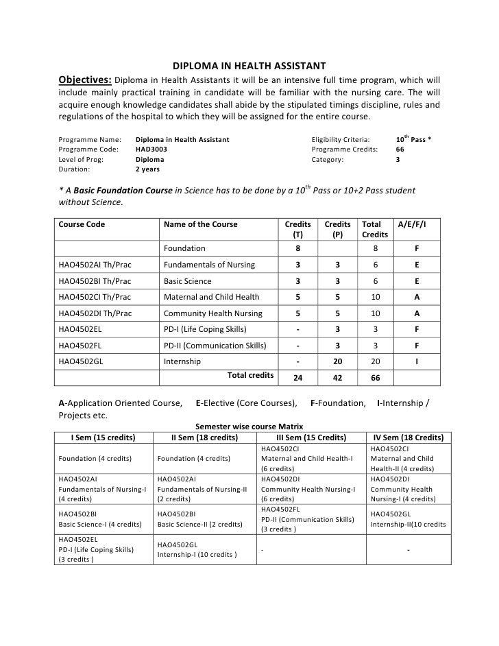 DIPLOMAINHEALTHASSISTANTObjectives:DiplomainHealthAssistantsitwillbeanintensivefulltimeprogram,whichwill...