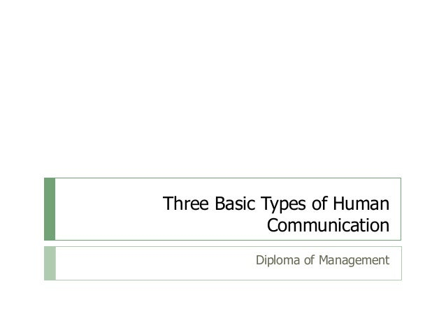 Diploma of Management - Three Basic Types of Human Communication