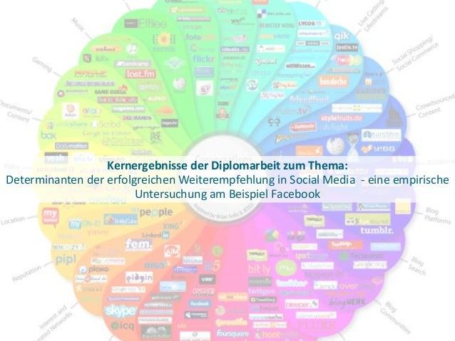 Kernergebnisse Diplomarbeit – Oliver Schulz30.01.2015 1 Kernergebnisse der Diplomarbeit zum Thema: Determinanten der erfol...