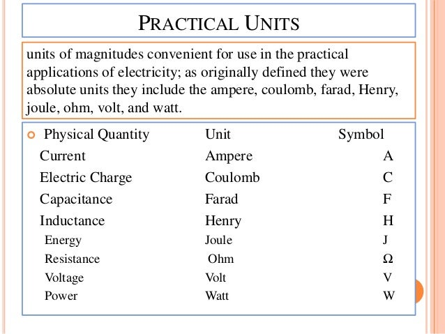 basic physics formulas and units pdf