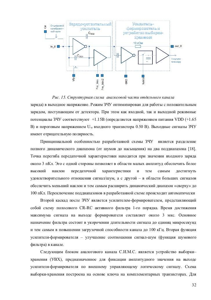 Структурная схема аналоговой