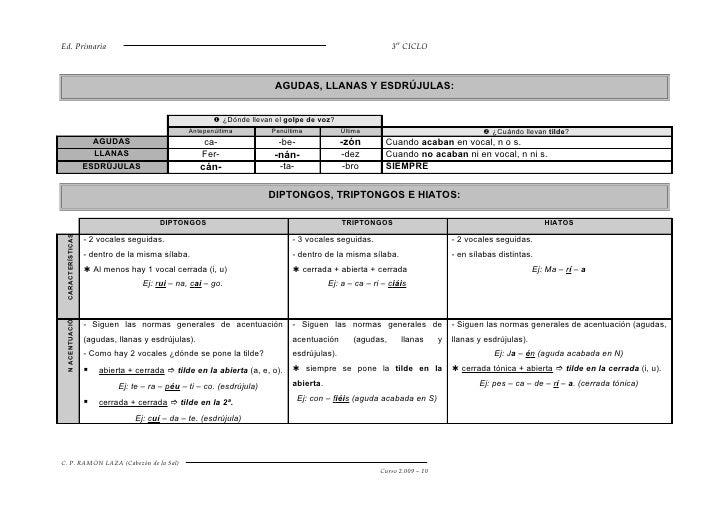 Ed. Primaria                                                                                              3er CICLO       ...