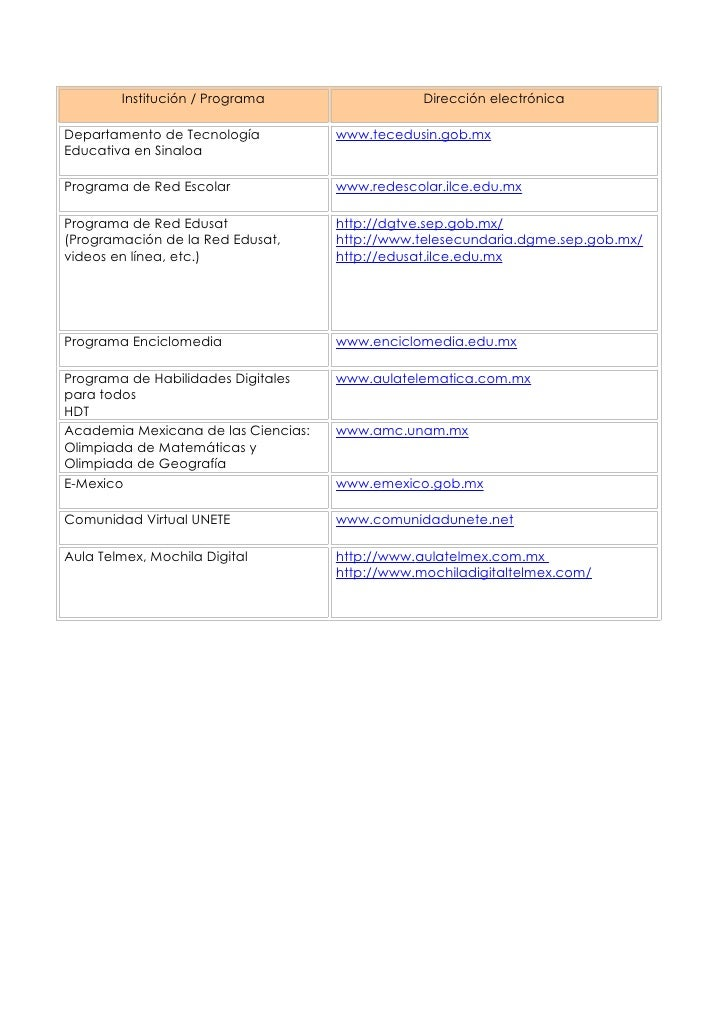 Direcciones electronicas de programas e instituciones