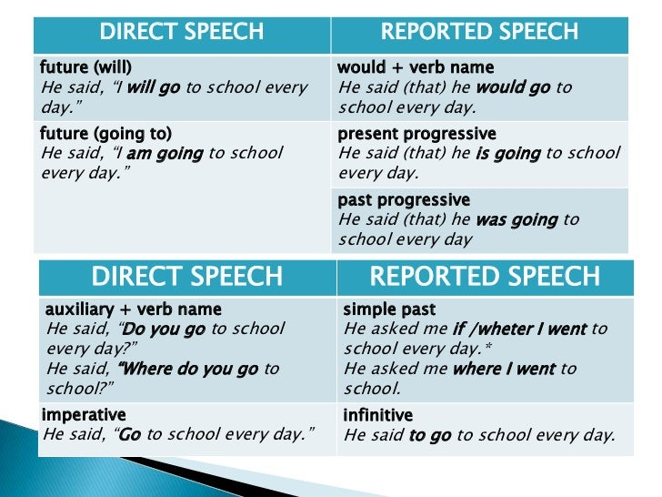 gcse english speech