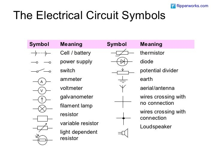 Symbol For Electric Potential Difference