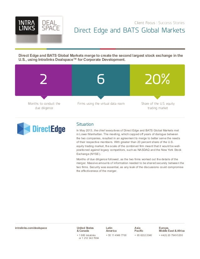 Direct Edge and BATS Global Markets Trusts Intralinks Dealspace™