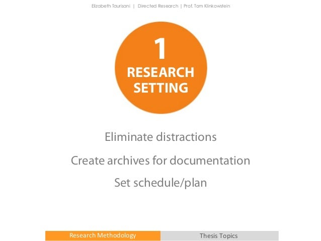 research thesis proposals Research paper proposal sample research proposals can vary in length depending on the scale and scope of the project at hand my thesis: [ the thesis is.