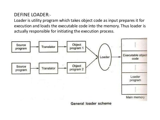 DEFINE LOADER:-Loader is utility program which takes object code as input prepares it forexecution and loads the executabl...