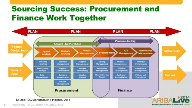procurement category strategy template - direct materials sourcing procurement strategies
