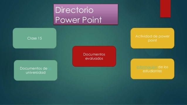 Directorio Power Point Actividad de power point  Clase 15  Documentos evaluados Documentos de la universidad  Información ...