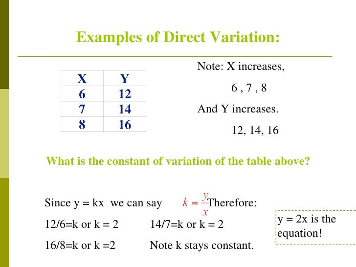 Inverse Variation Equation Formula X X 2018