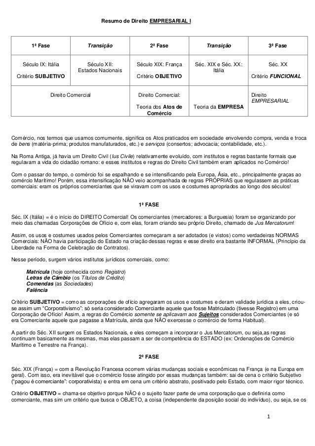 1 Resumo de Direito EMPRESARIAL I 1ª Fase Transição 2ª Fase Transição 3ª Fase Século IX: Itália Critério SUBJETIVO Século ...