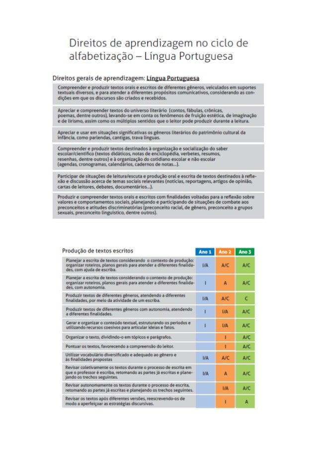 Direitos de aprendizagem de língua portuguesa 1º ao 3º ano