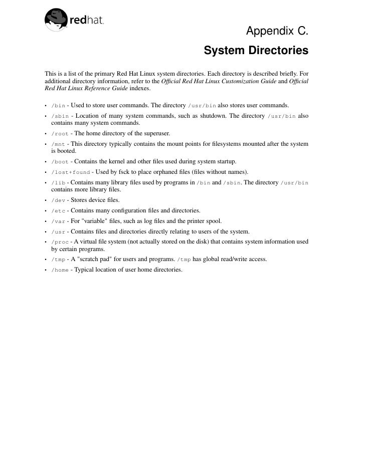 Appendix C.                                                               System DirectoriesThis is a list of the primary ...